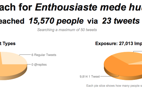 Bereik van 1 tweet over kantoorruimte