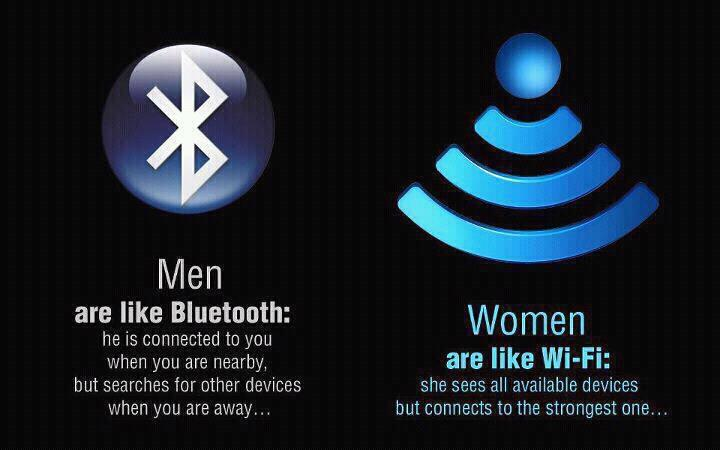 mannen over vrouwen