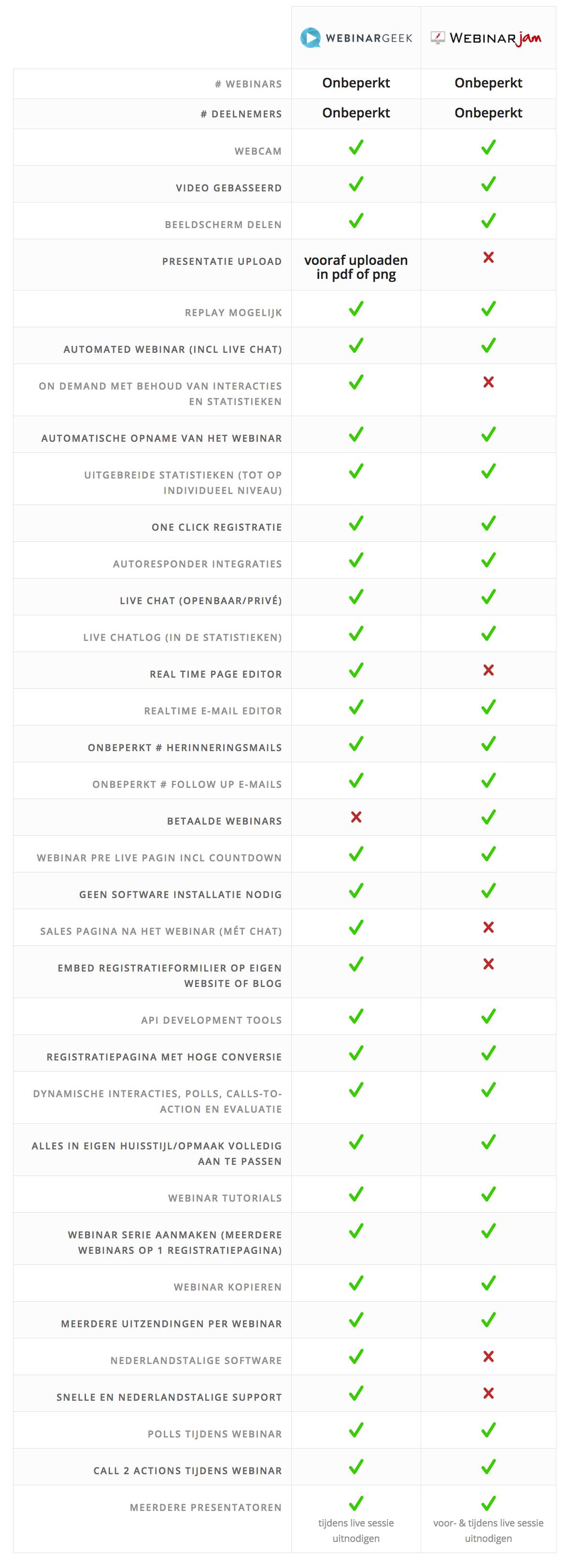 WebinarGeek versus WebinarJam